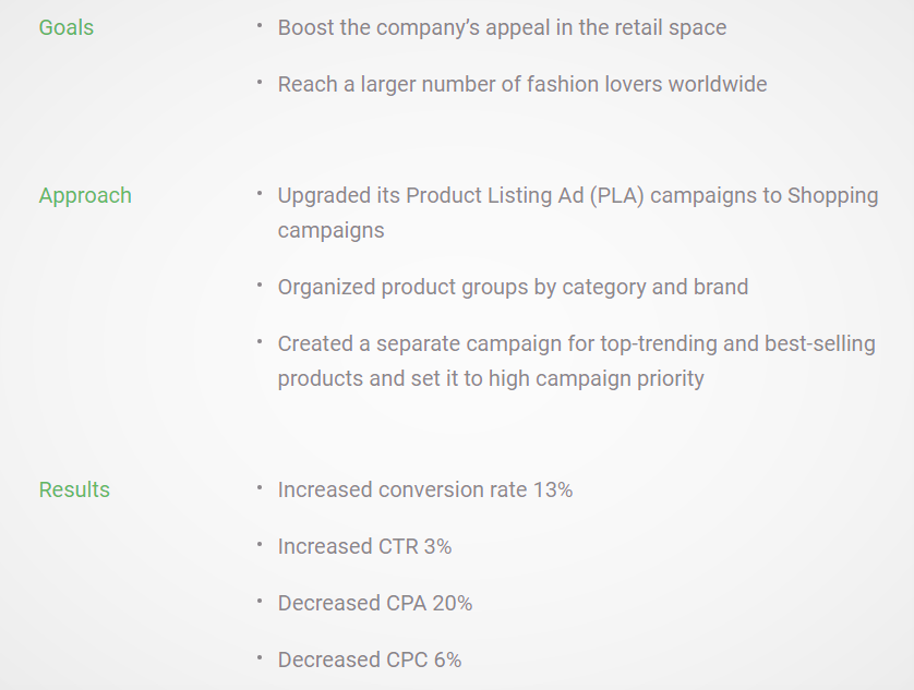 Google Shopping Case Study 2