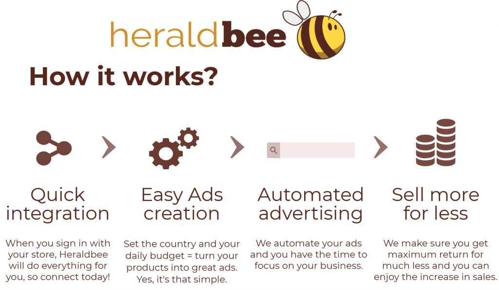 the graph about how Heraldbee works