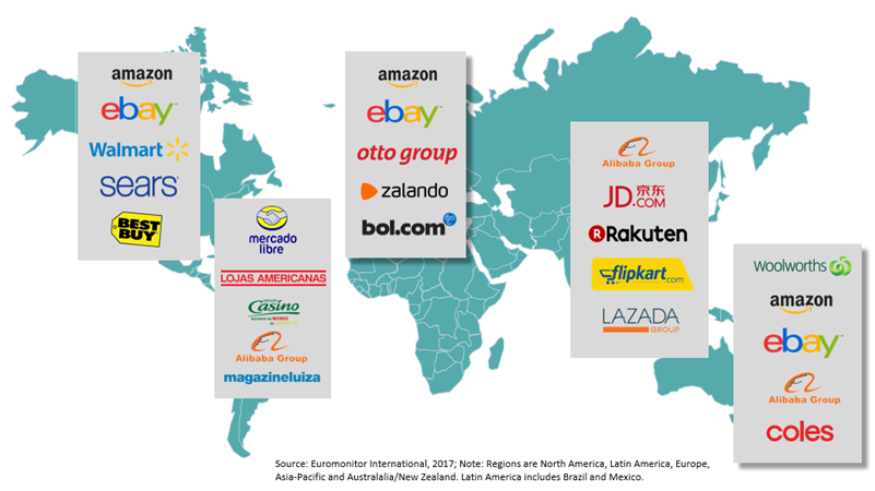 The Biggest Marketplaces For E Commerce By Country Or Region