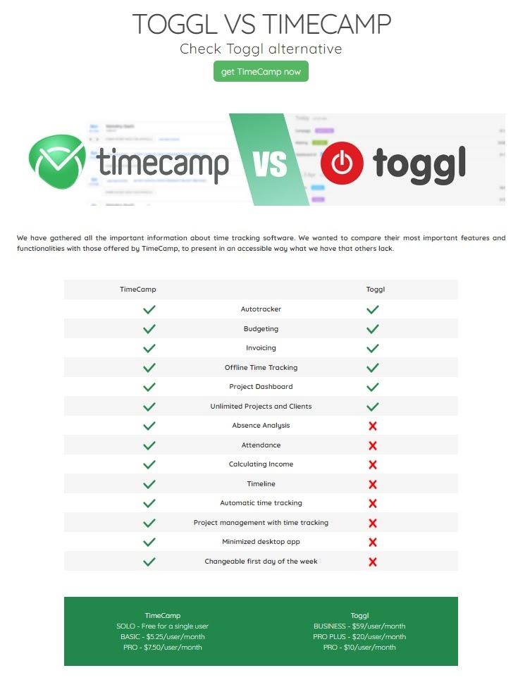 Porównanie aplikacji